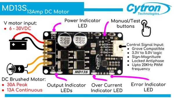 Cytron 13Amp 6V-30V DC Motor Driver-3188