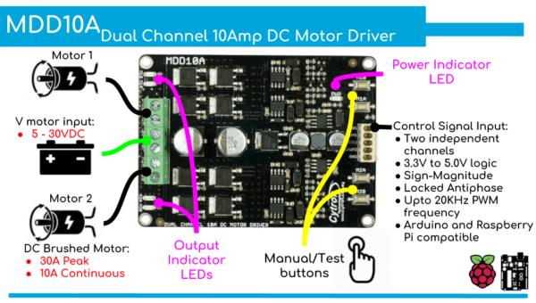 Cytron 10Amp 5V-30V DC Motor Driver (2 Channels)-3181